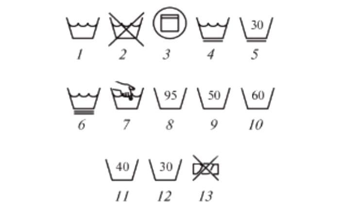 Про що говорять позначки на одязі та як їх використовувати   3f6ca51849190